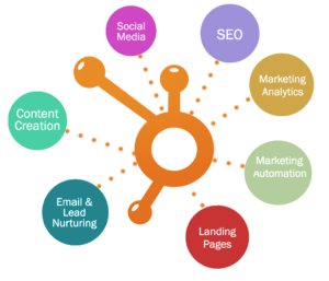 hubspot-all-in-one1