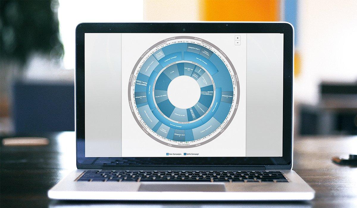 Alt-i-en-content-plan med det digitale årshjul fra plandisc. Præcis hvad din marketingafdeling har brug for.