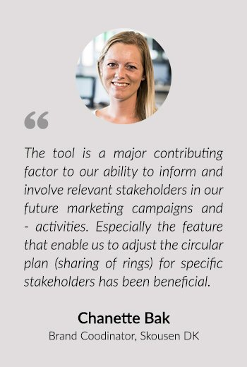 Chanette, Skousen - English - Collaboration with stakeholders - marketingplan