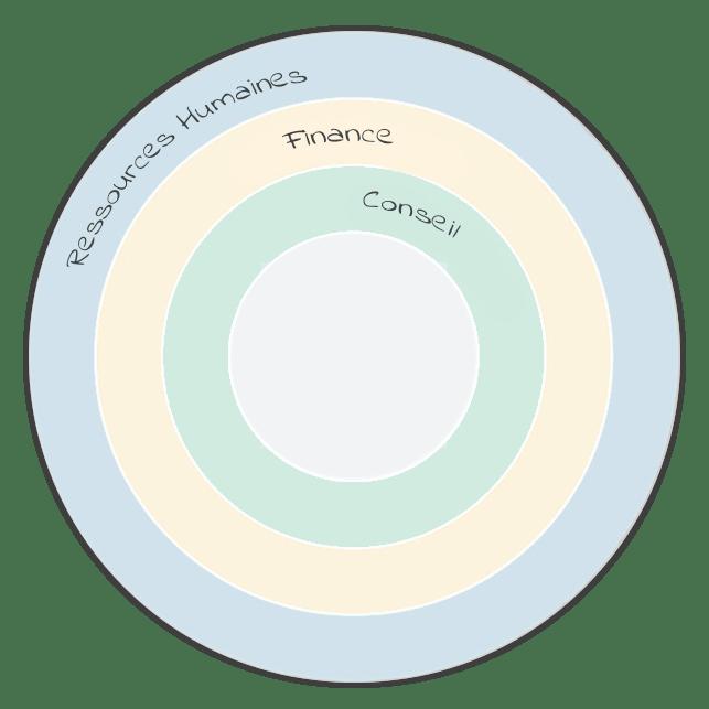Company-circular-calendar-french-min