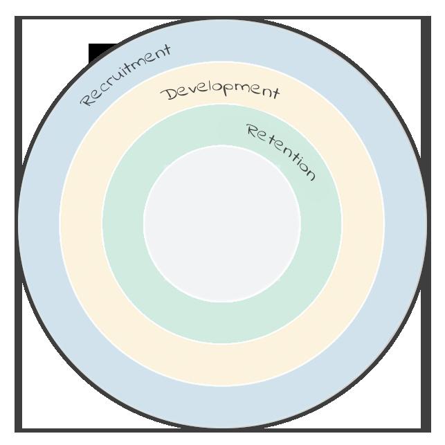 HR-Circular-calendar-english