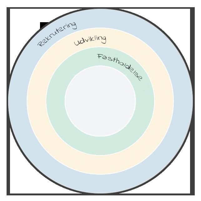 HR-aarshjul-dansk