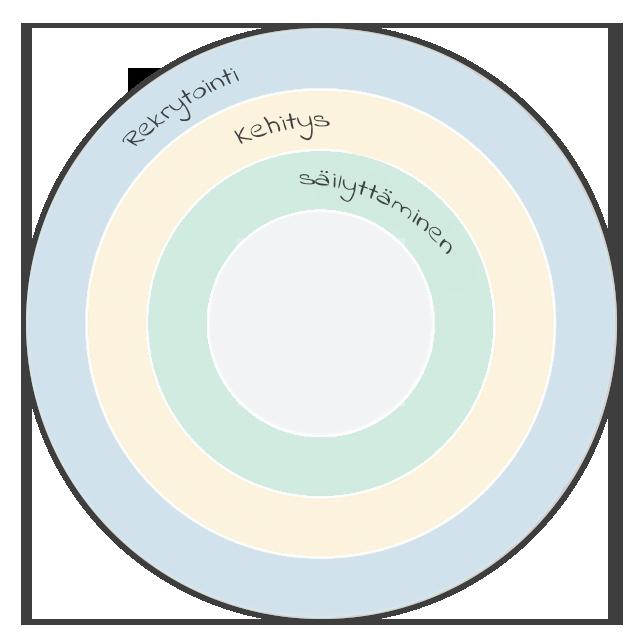 HR-aarshjul-finnish
