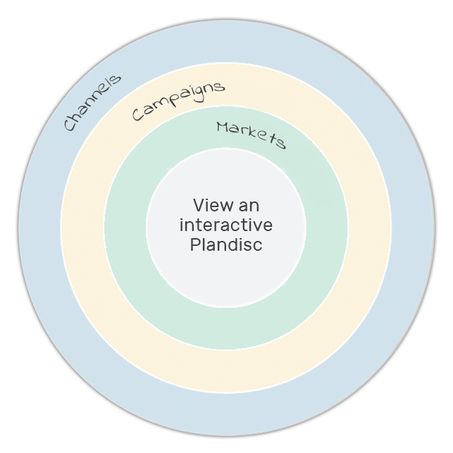 MArketing-aarshjul-eng-cta-min