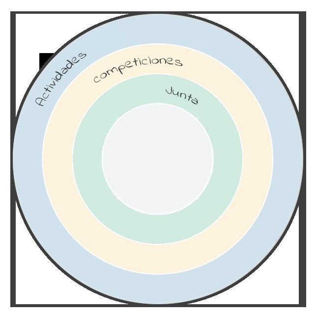 association-circular-calendar-spanish