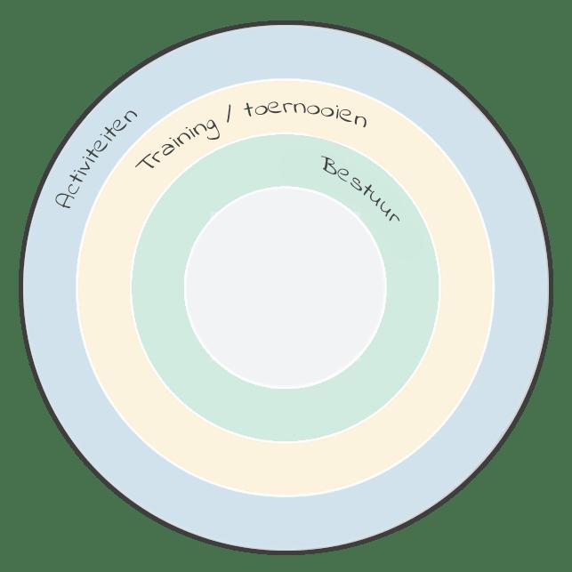 associations-circular-calendar-dutch-min
