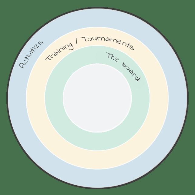 associations-circular-calendar-eng-min
