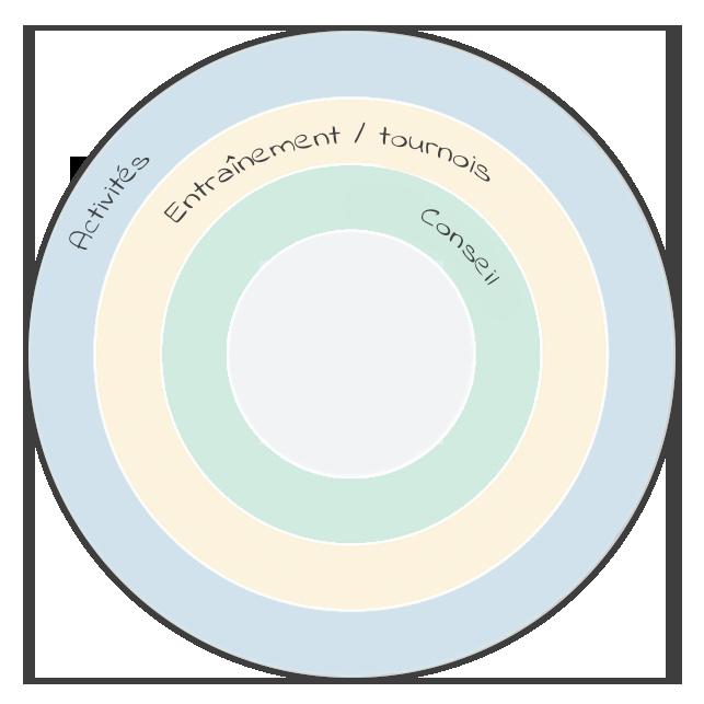 associations-circular-calendar-french