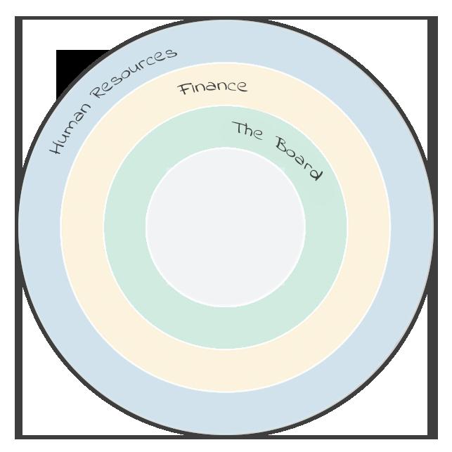 organization-circular-calendar-englsih