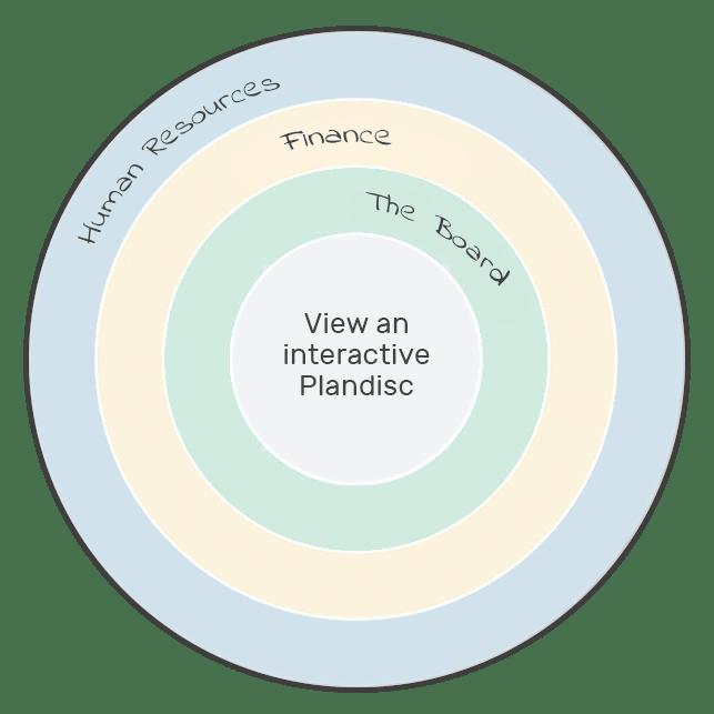 organization-circular-calendar-englsih-cta-min