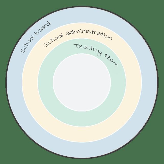 skole-aarshjul-eng-min