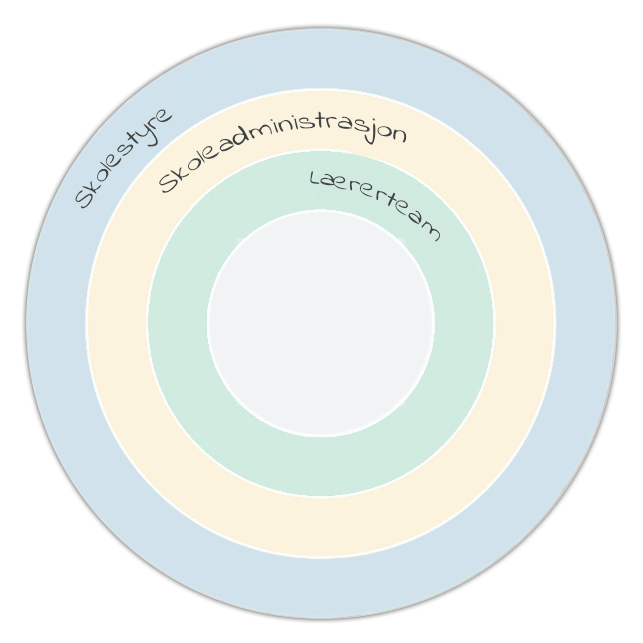 skole-aarshjul-norsk-min