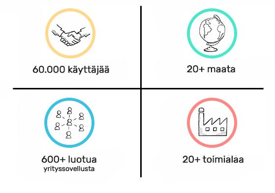 circular calendar plandisc