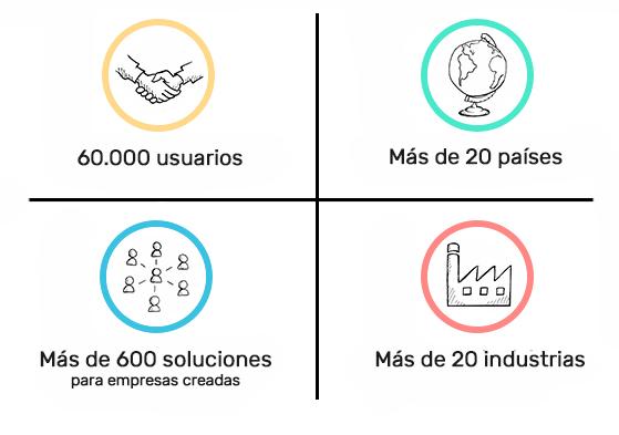 users-spanish