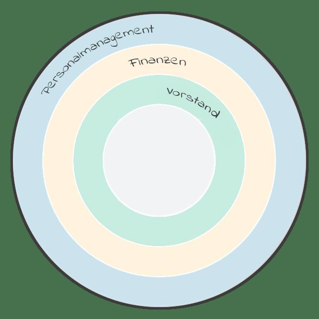 german-plandisc-example-business-min