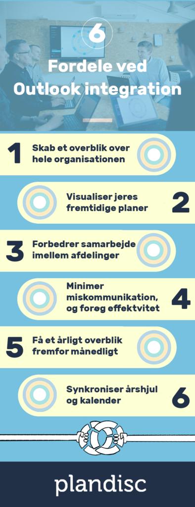 Infografik - Outlook integration (Finished)