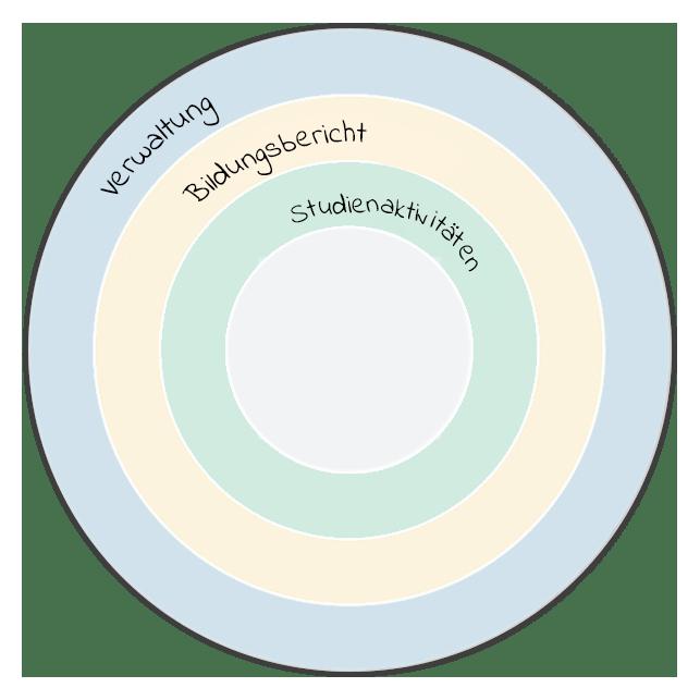 universitet-aarshjul-german