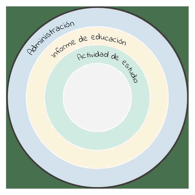 universitet-aarshjul-spanish