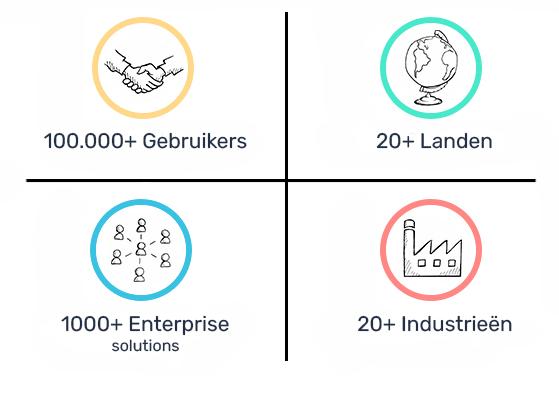 bruger-skema-NL