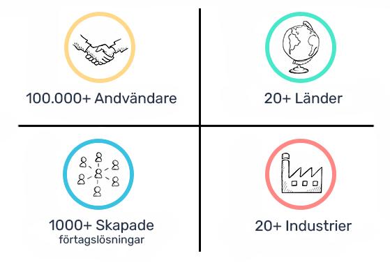 bruger-skema-SE